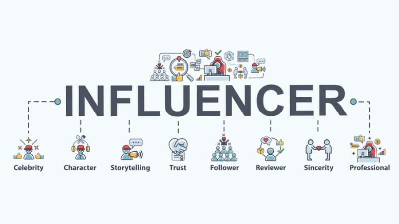 Influencer बनकर पैसे कमाए
